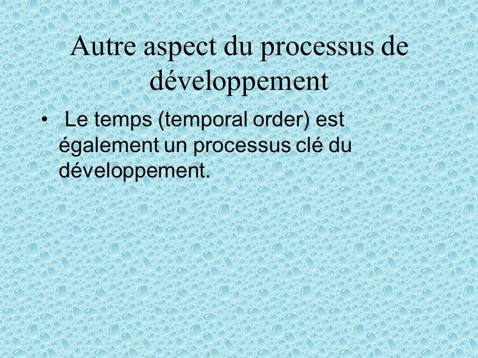 Autre aspect du processus de développement Le temps (temporal order) est également un processus clé du développement.