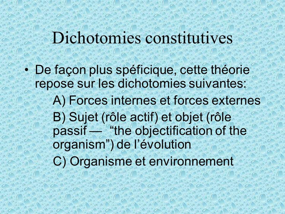Dichotomies constitutives De façon plus spéficique, cette théorie repose sur les dichotomies suivantes: A) Forces internes et forces externes B) Sujet