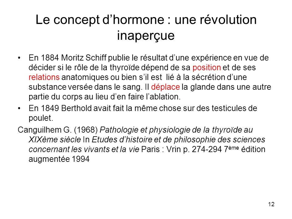 12 Le concept dhormone : une révolution inaperçue En 1884 Moritz Schiff publie le résultat dune expérience en vue de décider si le rôle de la thyroïde