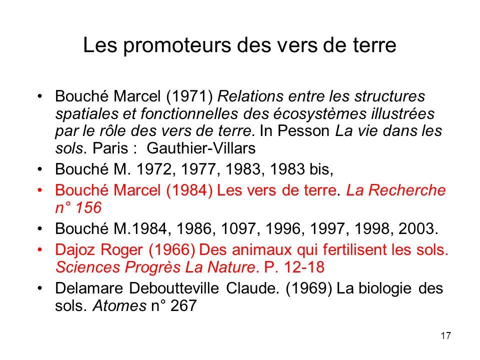 17 Les promoteurs des vers de terre Bouché Marcel (1971) Relations entre les structures spatiales et fonctionnelles des écosystèmes illustrées par le