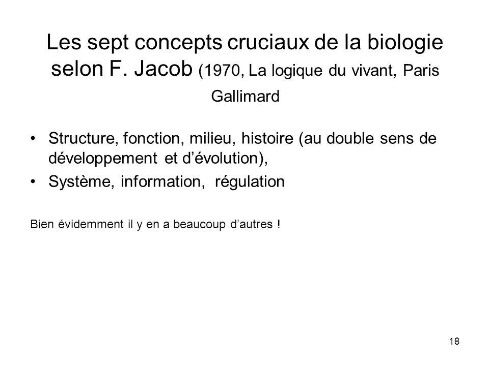 18 Les sept concepts cruciaux de la biologie selon F. Jacob (1970, La logique du vivant, Paris Gallimard Structure, fonction, milieu, histoire (au dou