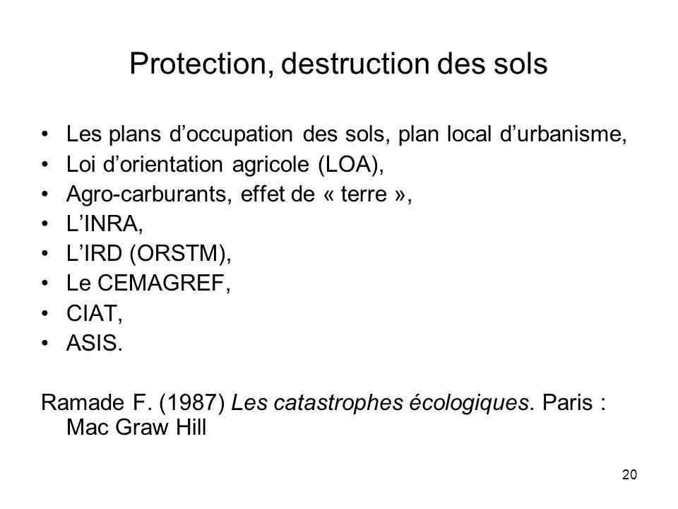 20 Protection, destruction des sols Les plans doccupation des sols, plan local durbanisme, Loi dorientation agricole (LOA), Agro-carburants, effet de