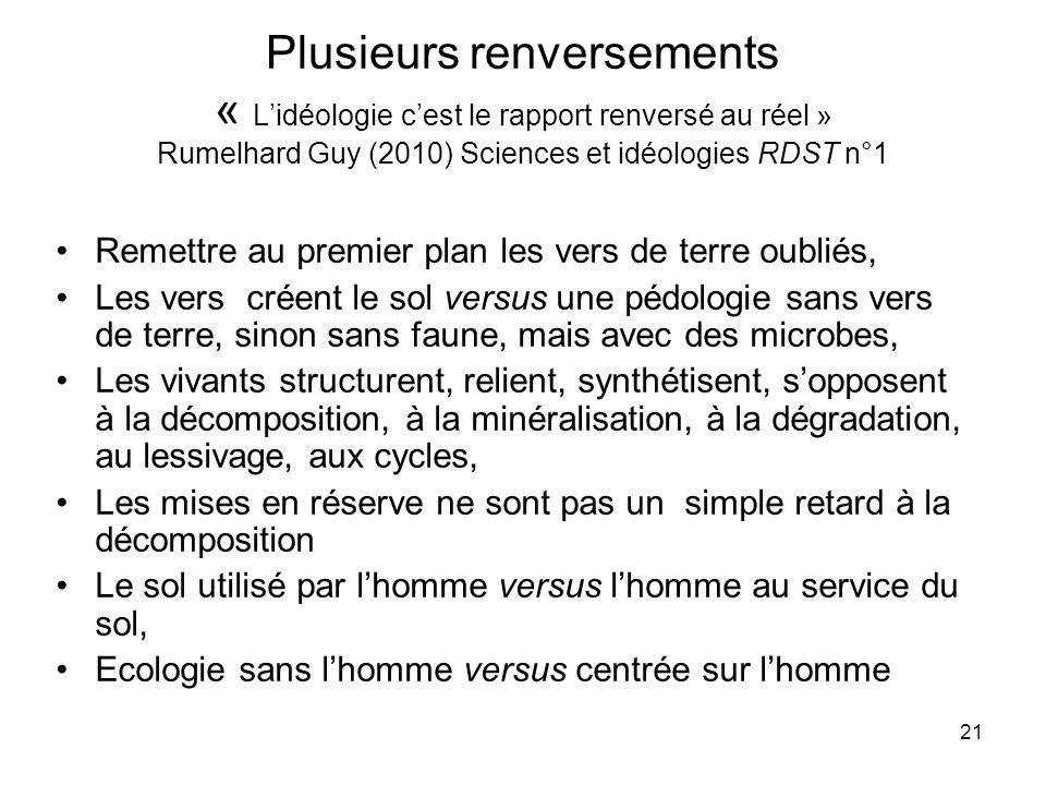 21 Plusieurs renversements « Lidéologie cest le rapport renversé au réel » Rumelhard Guy (2010) Sciences et idéologies RDST n°1 Remettre au premier pl