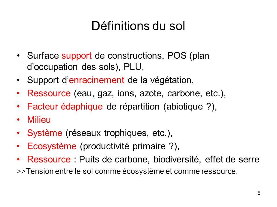 5 Définitions du sol Surface support de constructions, POS (plan doccupation des sols), PLU, Support denracinement de la végétation, Ressource (eau, g