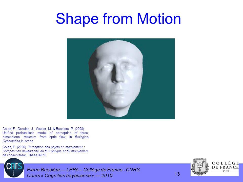 Pierre Bessière LPPA – Collège de France - CNRS Cours « Cognition bayésienne » 2010 Shape from Motion Colas, F., Droulez, J., Wexler, M. & Bessiere, P