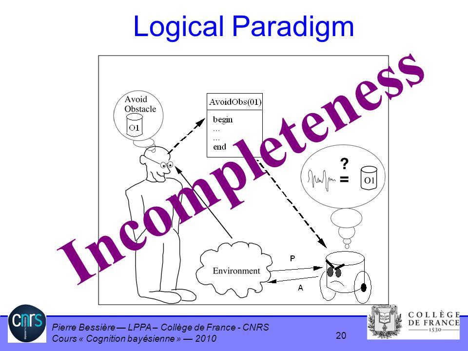 Pierre Bessière LPPA – Collège de France - CNRS Cours « Cognition bayésienne » 2010 Logical Paradigm Incompleteness 20