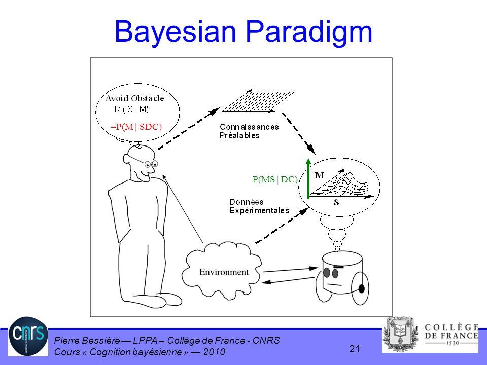 Pierre Bessière LPPA – Collège de France - CNRS Cours « Cognition bayésienne » 2010 Bayesian Paradigm =P(M | SDC) P(MS | DC) 21