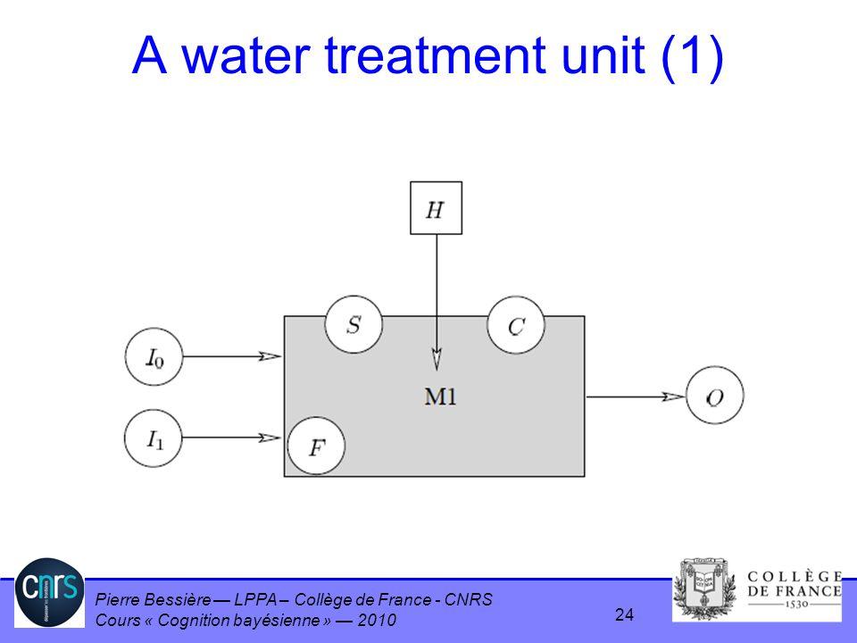 Pierre Bessière LPPA – Collège de France - CNRS Cours « Cognition bayésienne » 2010 A water treatment unit (1) 24