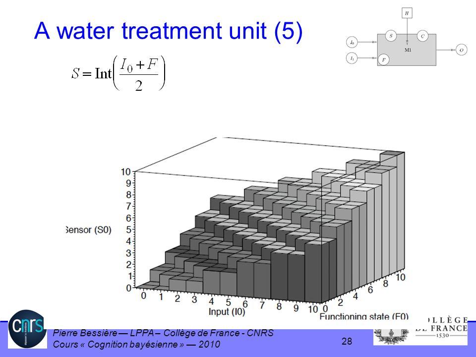 Pierre Bessière LPPA – Collège de France - CNRS Cours « Cognition bayésienne » 2010 A water treatment unit (5) 28