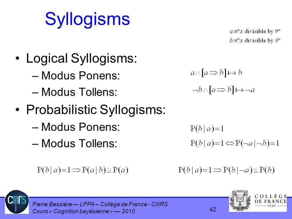 Pierre Bessière LPPA – Collège de France - CNRS Cours « Cognition bayésienne » 2010 Syllogisms Logical Syllogisms: –Modus Ponens: –Modus Tollens: Prob
