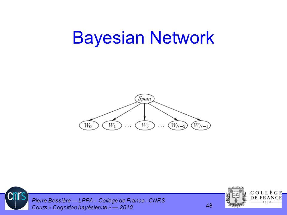 Pierre Bessière LPPA – Collège de France - CNRS Cours « Cognition bayésienne » 2010 Bayesian Network 48