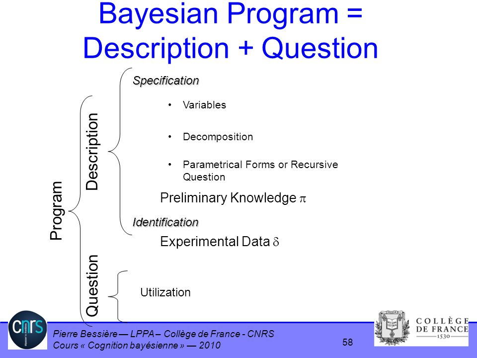 Pierre Bessière LPPA – Collège de France - CNRS Cours « Cognition bayésienne » 2010 Bayesian Program = Description + Question Utilization Description