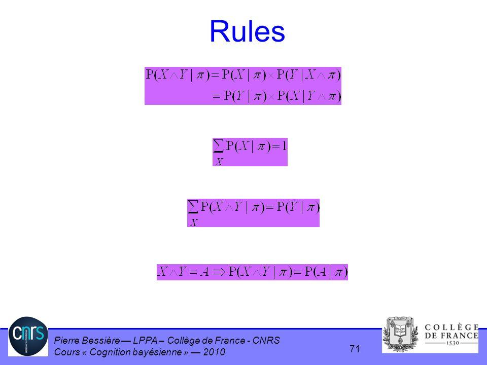 Pierre Bessière LPPA – Collège de France - CNRS Cours « Cognition bayésienne » 2010 Rules 71