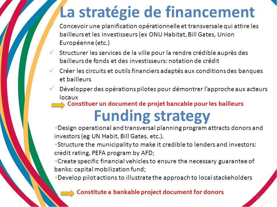 La stratégie de financement Concevoir une planification opérationnelle et transversale qui attire les bailleurs et les investisseurs (ex ONU Habitat,