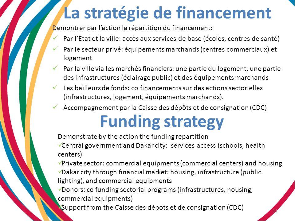 La stratégie de financement Démontrer par laction la répartition du financement: Par lEtat et la ville: accès aux services de base (écoles, centres de