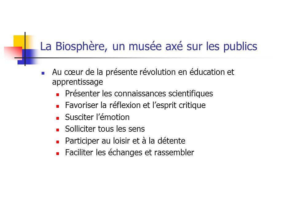 La Biosphère, un musée axé sur les publics Au cœur de la présente révolution en éducation et apprentissage Présenter les connaissances scientifiques Favoriser la réflexion et lesprit critique Susciter lémotion Solliciter tous les sens Participer au loisir et à la détente Faciliter les échanges et rassembler