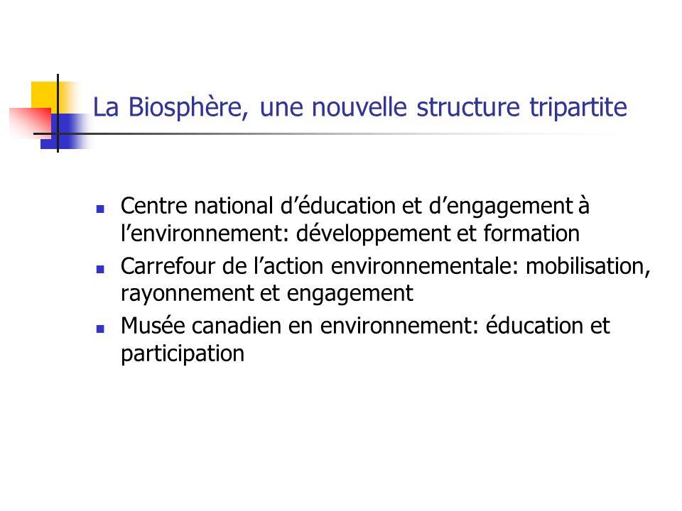 La Biosphère, une nouvelle structure tripartite Centre national déducation et dengagement à lenvironnement: développement et formation Carrefour de laction environnementale: mobilisation, rayonnement et engagement Musée canadien en environnement: éducation et participation