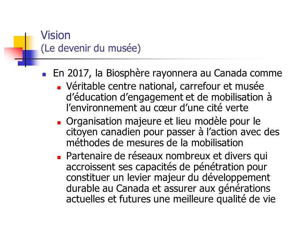 Vision (Le devenir du musée) En 2017, la Biosphère rayonnera au Canada comme Véritable centre national, carrefour et musée déducation dengagement et de mobilisation à lenvironnement au cœur dune cité verte Organisation majeure et lieu modèle pour le citoyen canadien pour passer à laction avec des méthodes de mesures de la mobilisation Partenaire de réseaux nombreux et divers qui accroissent ses capacités de pénétration pour constituer un levier majeur du développement durable au Canada et assurer aux générations actuelles et futures une meilleure qualité de vie