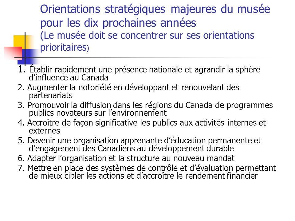 Orientations stratégiques majeures du musée pour les dix prochaines années (Le musée doit se concentrer sur ses orientations prioritaires ) 1.