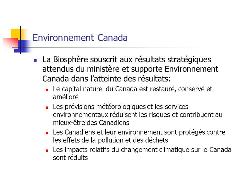 Environnement Canada La Biosphère souscrit aux résultats stratégiques attendus du ministère et supporte Environnement Canada dans latteinte des résultats: Le capital naturel du Canada est restauré, conservé et amélioré Les prévisions météorologiques et les services environnementaux réduisent les risques et contribuent au mieux-être des Canadiens Les Canadiens et leur environnement sont protégés contre les effets de la pollution et des déchets Les impacts relatifs du changement climatique sur le Canada sont réduits