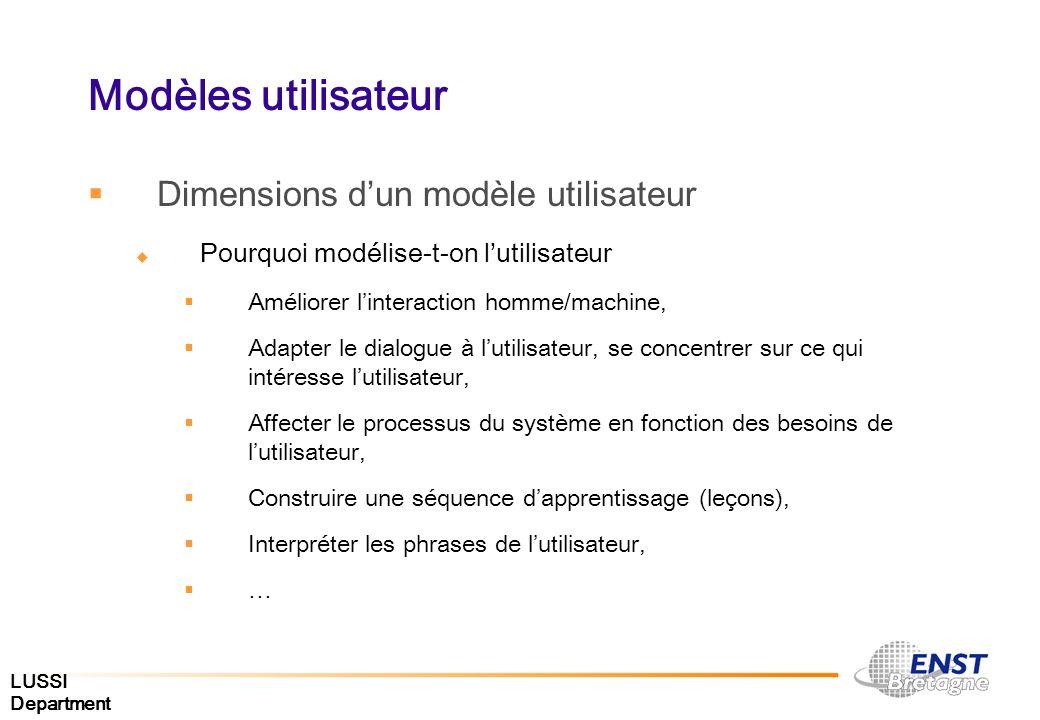 LUSSI Department Modèles utilisateur Dimensions dun modèle utilisateur Pourquoi modélise-t-on lutilisateur Améliorer linteraction homme/machine, Adapt