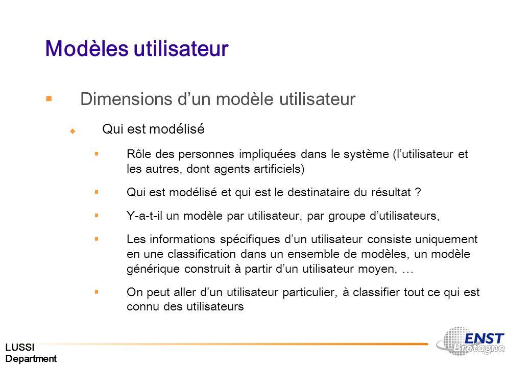 LUSSI Department Modèles utilisateur Dimensions dun modèle utilisateur Qui est modélisé Rôle des personnes impliquées dans le système (lutilisateur et
