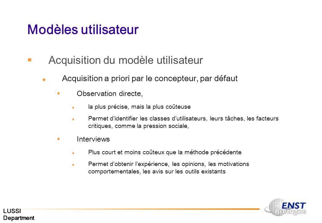 LUSSI Department Modèles utilisateur Acquisition du modèle utilisateur Acquisition a priori par le concepteur, par défaut Observation directe, la plus