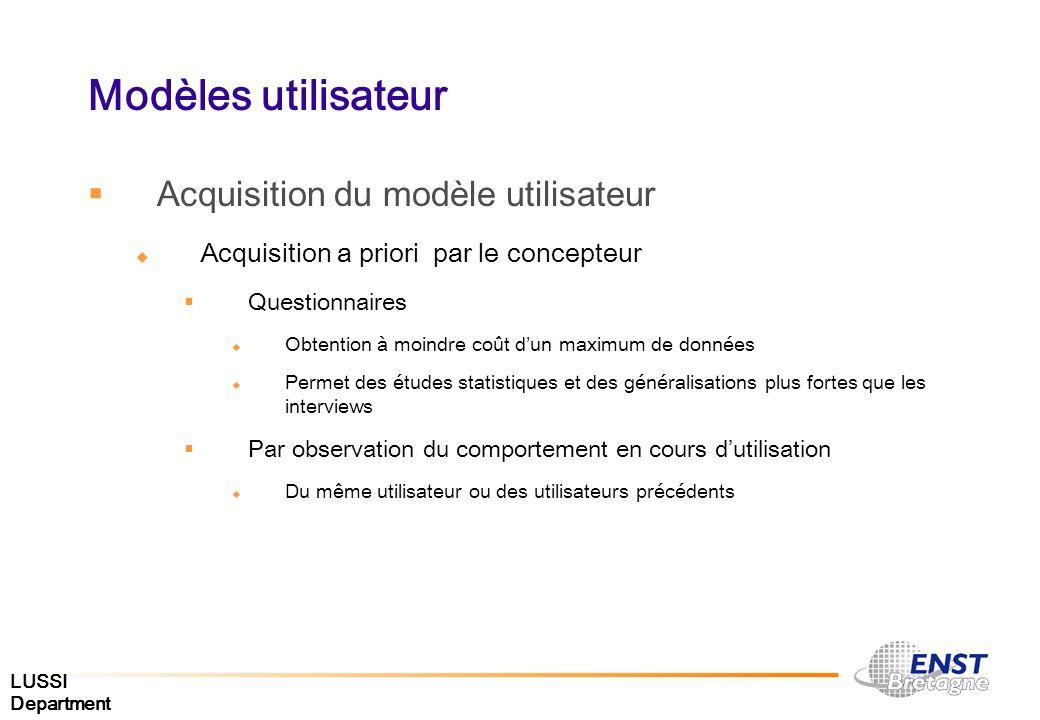 LUSSI Department Modèles utilisateur Acquisition du modèle utilisateur Acquisition a priori par le concepteur Questionnaires Obtention à moindre coût
