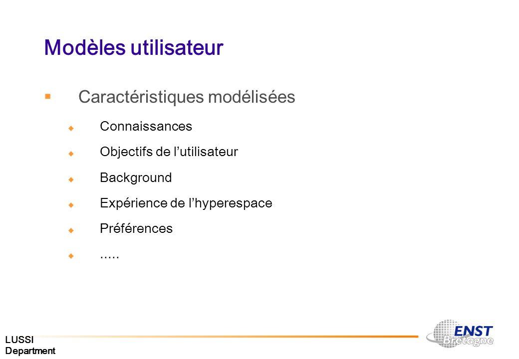 LUSSI Department Modèles utilisateur Caractéristiques modélisées Connaissances Objectifs de lutilisateur Background Expérience de lhyperespace Préfére