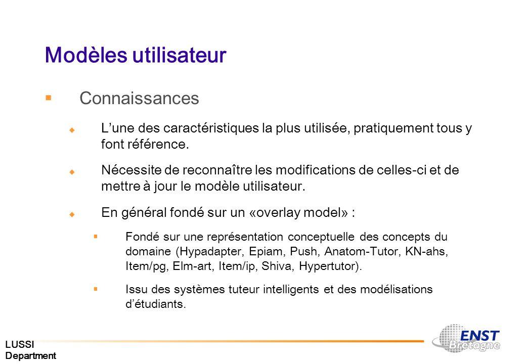 LUSSI Department Modèles utilisateur Connaissances Lune des caractéristiques la plus utilisée, pratiquement tous y font référence. Nécessite de reconn