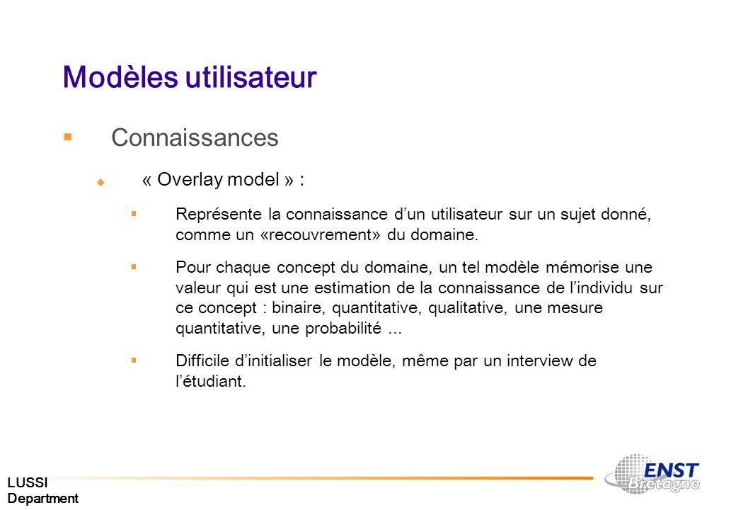 LUSSI Department Modèles utilisateur Connaissances « Overlay model » : Représente la connaissance dun utilisateur sur un sujet donné, comme un «recouv