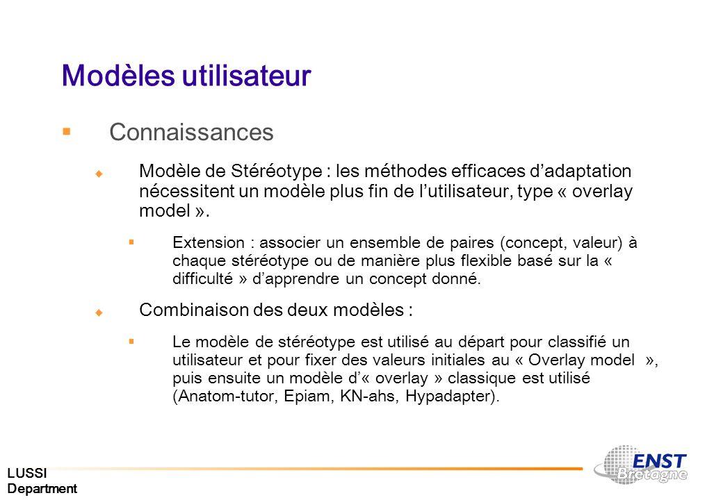 LUSSI Department Modèles utilisateur Connaissances Modèle de Stéréotype : les méthodes efficaces dadaptation nécessitent un modèle plus fin de lutilis