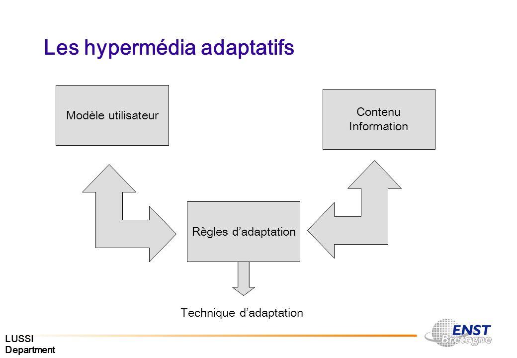 LUSSI Department Les hypermédia adaptatifs Modèle utilisateur Contenu Information Règles dadaptation Technique dadaptation