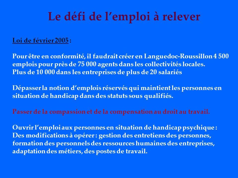 Lexigence de la Formation 2007/2008 : Programme de promotion de lemploi par la formation des Actifs pour la professionnalisation des personnes en situ