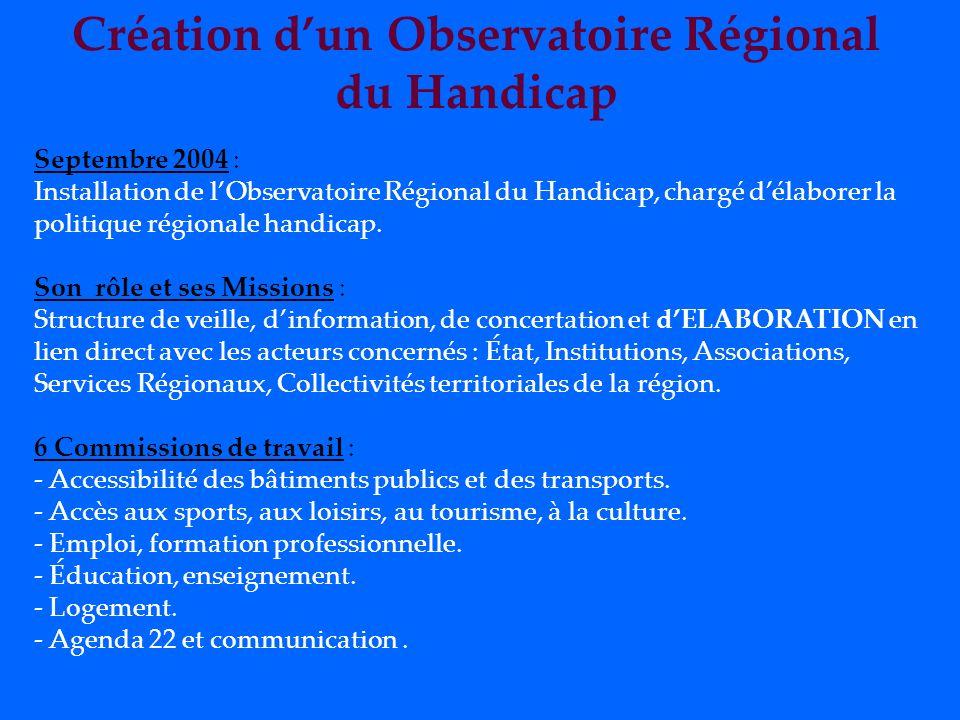Création dun Observatoire Régional du Handicap Septembre 2004 : Installation de lObservatoire Régional du Handicap, chargé délaborer la politique régionale handicap.