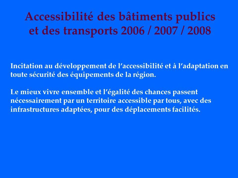 Accessibilité des bâtiments publics et des transports 2006 / 2007 / 2008 Incitation au développement de laccessibilité et à ladaptation en toute sécurité des équipements de la région.