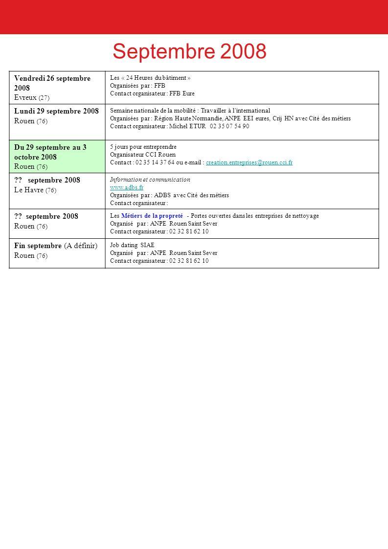 Septembre 2008 Vendredi 26 septembre 2008 Evreux (27) Les « 24 Heures du bâtiment » Organisées par : FFB Contact organisateur : FFB Eure Lundi 29 septembre 2008 Rouen (76) Semaine nationale de la mobilité : Travailler à linternational Organisées par : Région Haute Normandie, ANPE EEI eures, Crij HN avec Cité des métiers Contact organisateur : Michel ETUR 02 35 07 54 90 Du 29 septembre au 3 octobre 2008 Rouen (76) 5 jours pour entreprendre Organisateur CCI Rouen Contact : 02 35 14 37 64 ou e-mail : creation.entreprises@rouen.cci.frcreation.entreprises@rouen.cci.fr ?.