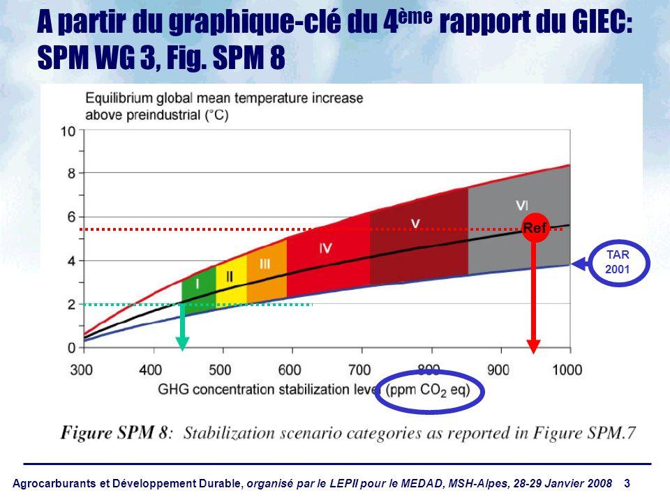 Agrocarburants et Développement Durable, organisé par le LEPII pour le MEDAD, MSH-Alpes, 28-29 Janvier 2008 3 A partir du graphique-clé du 4 ème rapport du GIEC: SPM WG 3, Fig.