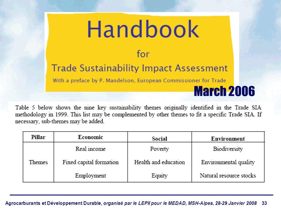 Agrocarburants et Développement Durable, organisé par le LEPII pour le MEDAD, MSH-Alpes, 28-29 Janvier 2008 33 March 2006