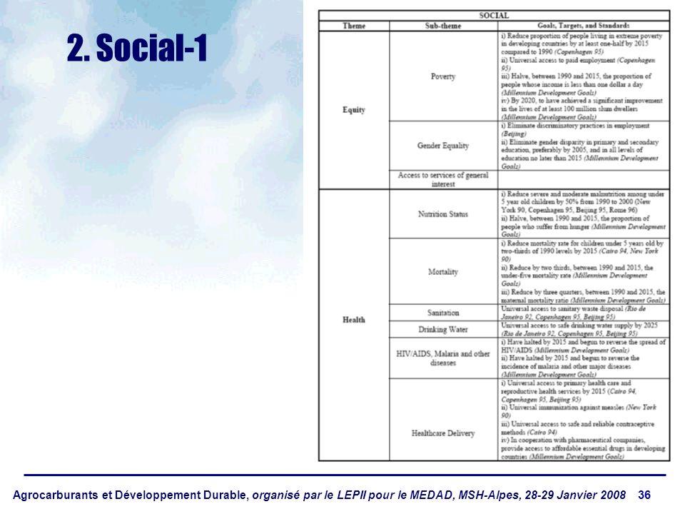 Agrocarburants et Développement Durable, organisé par le LEPII pour le MEDAD, MSH-Alpes, 28-29 Janvier 2008 36 2. Social-1