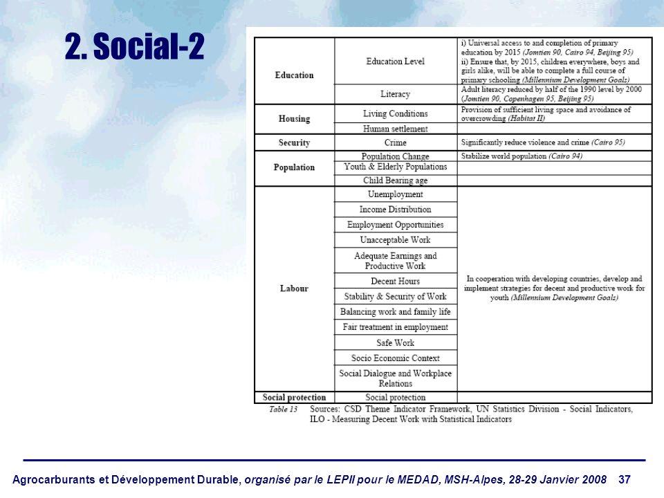 Agrocarburants et Développement Durable, organisé par le LEPII pour le MEDAD, MSH-Alpes, 28-29 Janvier 2008 37 2. Social-2