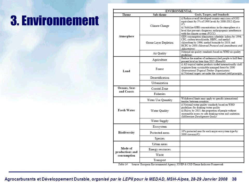 Agrocarburants et Développement Durable, organisé par le LEPII pour le MEDAD, MSH-Alpes, 28-29 Janvier 2008 38 3. Environnement