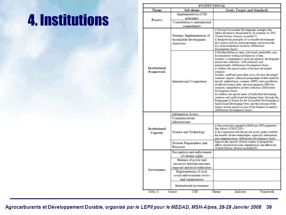 Agrocarburants et Développement Durable, organisé par le LEPII pour le MEDAD, MSH-Alpes, 28-29 Janvier 2008 39 4. Institutions
