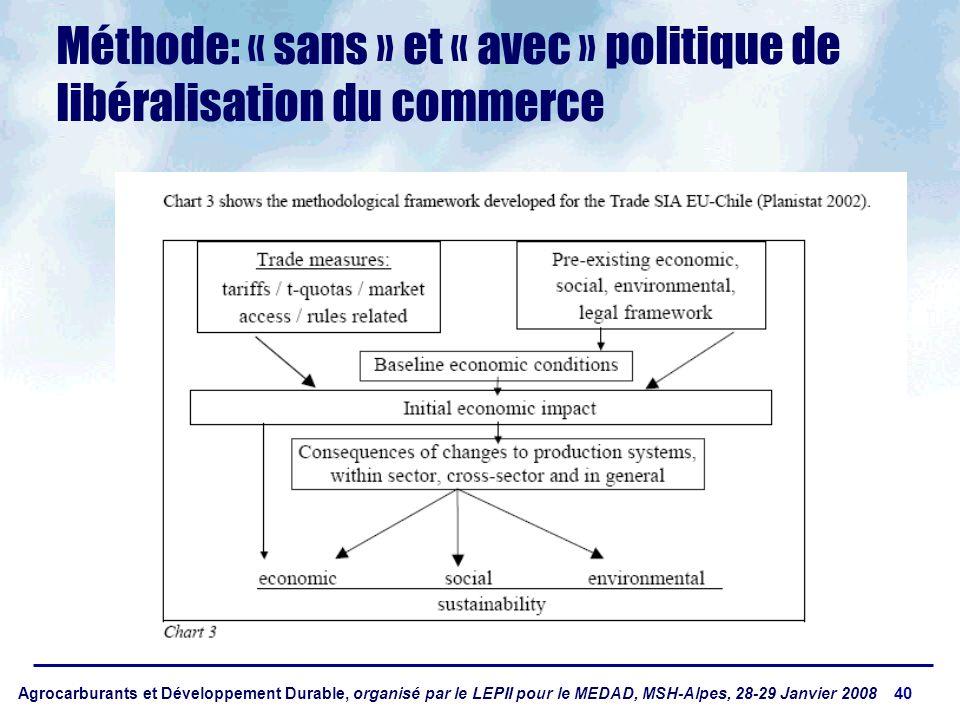 Agrocarburants et Développement Durable, organisé par le LEPII pour le MEDAD, MSH-Alpes, 28-29 Janvier 2008 40 Méthode: « sans » et « avec » politique