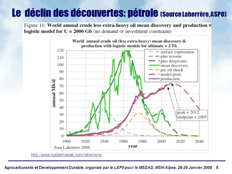 Agrocarburants et Développement Durable, organisé par le LEPII pour le MEDAD, MSH-Alpes, 28-29 Janvier 2008 5 Le déclin des découvertes: pétrole (Sour