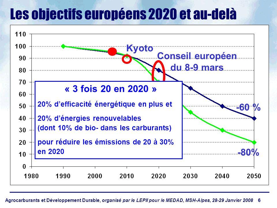 Agrocarburants et Développement Durable, organisé par le LEPII pour le MEDAD, MSH-Alpes, 28-29 Janvier 2008 6 Les objectifs européens 2020 et au-delà Kyoto Conseil européen du 8-9 mars -60 % -80% « 3 fois 20 en 2020 » 20% defficacité énergétique en plus et 20% dénergies renouvelables (dont 10% de bio- dans les carburants) pour réduire les émissions de 20 à 30% en 2020