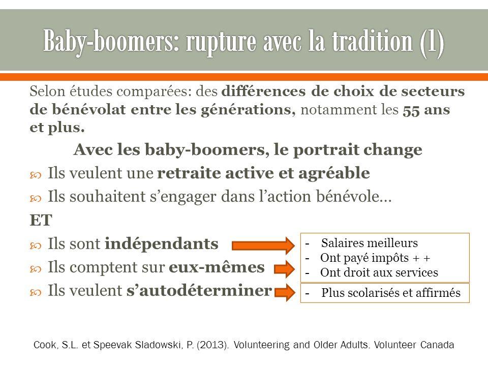 Selon études comparées: des différences de choix de secteurs de bénévolat entre les générations, notamment les 55 ans et plus.