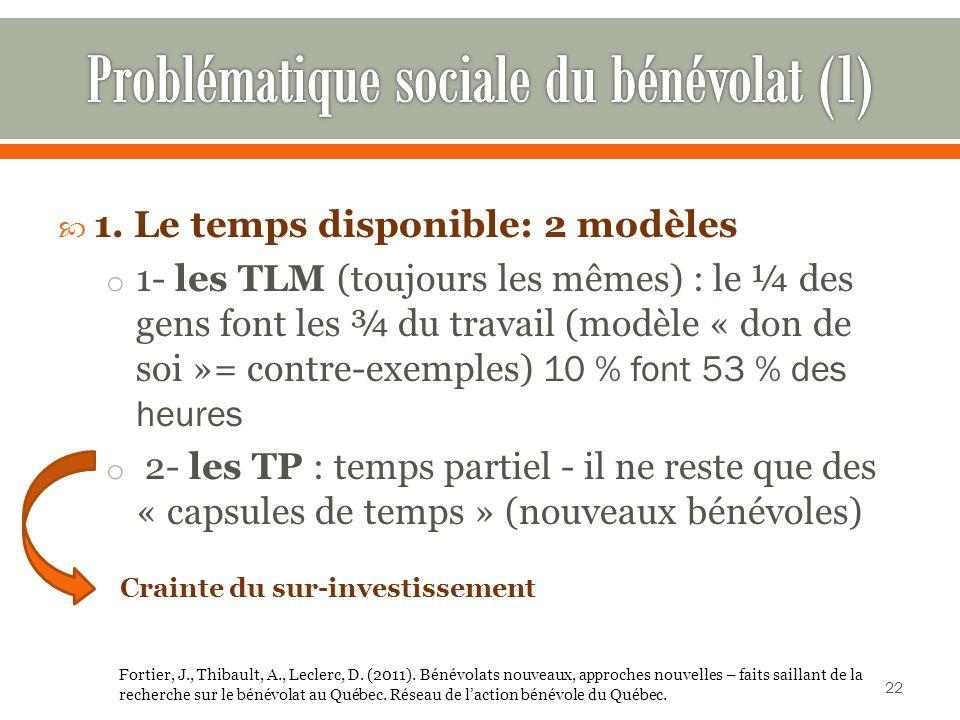1. Le temps disponible: 2 modèles o 1- les TLM (toujours les mêmes) : le ¼ des gens font les ¾ du travail (modèle « don de soi »= contre-exemples) 10