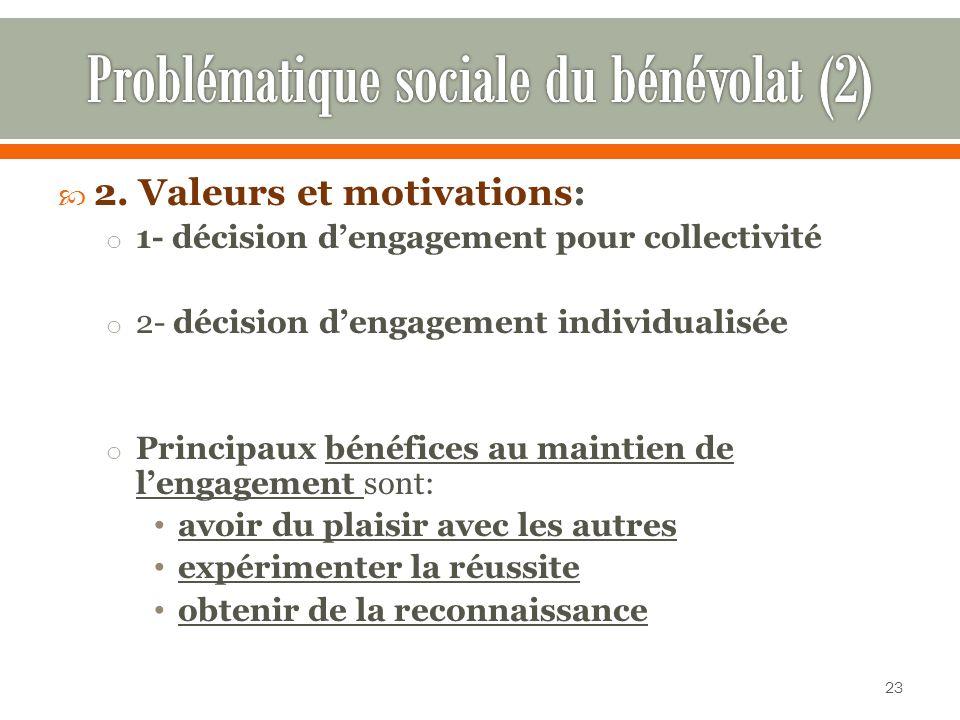 2. Valeurs et motivations: o 1- décision dengagement pour collectivité o 2- décision dengagement individualisée o Principaux bénéfices au maintien de