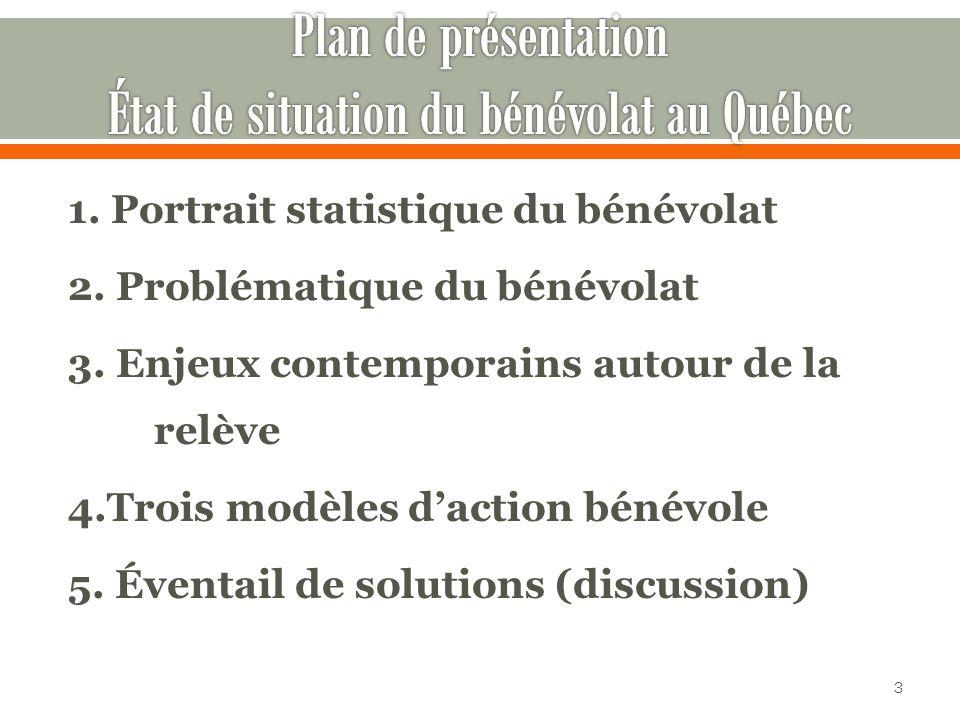 1.Portrait statistique du bénévolat 2. Problématique du bénévolat 3.